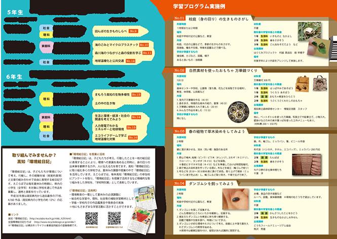学習プログラム(p3-4)
