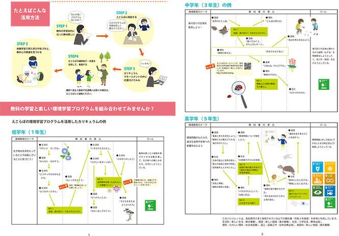 学習プログラム(p1-2)