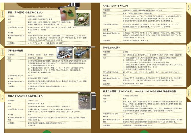 環境学習プログラム(P3.6)